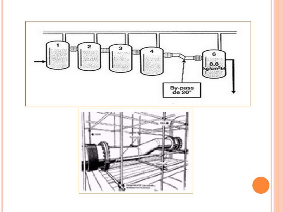 E XPLOSÃO EM F LIXBOROUGH Devido à pressa para recomeçar a produção, o novo desvio não foi testado antes de iniciar a produção e nem foram considerados os padrões da engenharia ou as recomendações do fabricante.