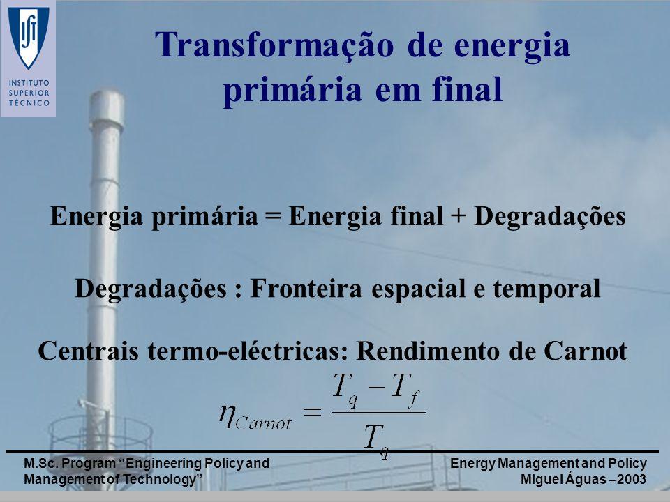 Energy Management and Policy Miguel Águas –2003 M.Sc. Program Engineering Policy and Management of Technology Transformação de energia primária em fin
