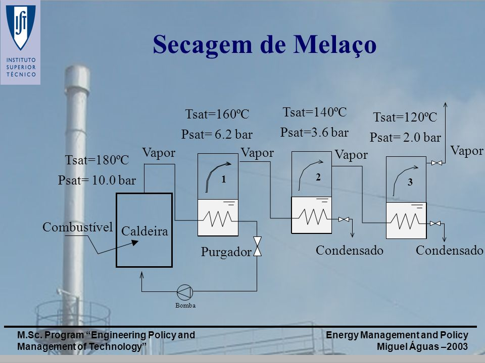 Energy Management and Policy Miguel Águas –2003 M.Sc. Program Engineering Policy and Management of Technology Vapor Bomba 1 Tsat=160ºC Psat= 6.2 bar V