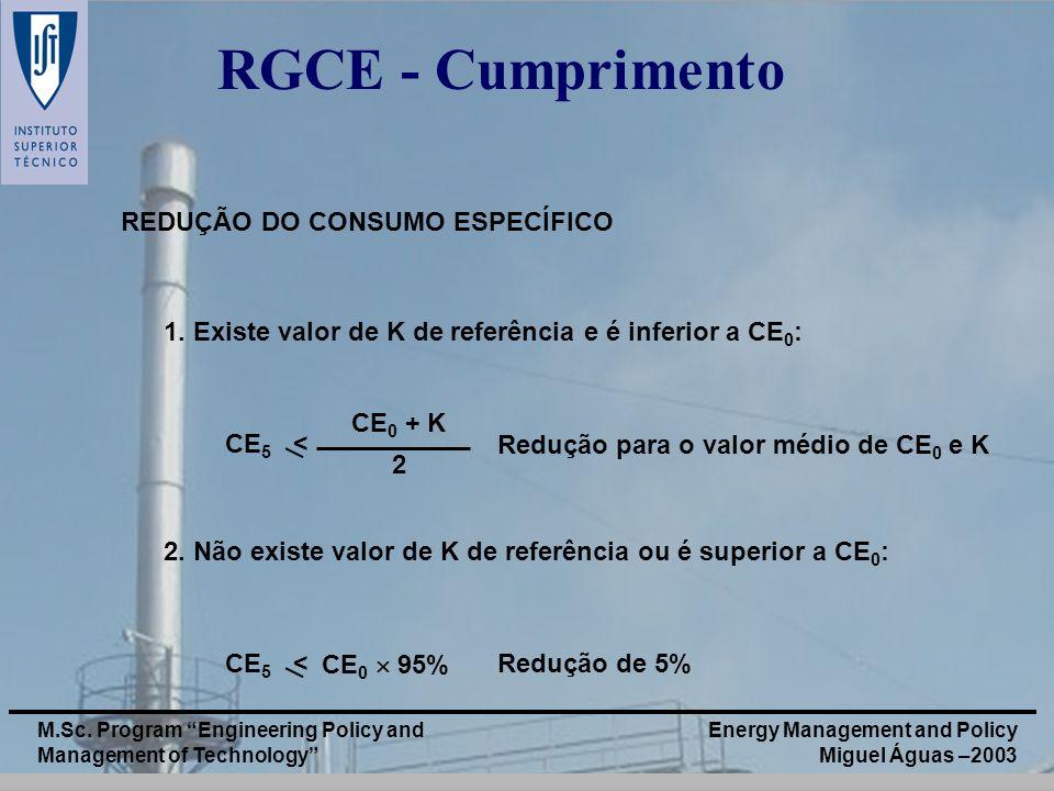 Energy Management and Policy Miguel Águas –2003 M.Sc. Program Engineering Policy and Management of Technology RGCE - Cumprimento REDUÇÃO DO CONSUMO ES
