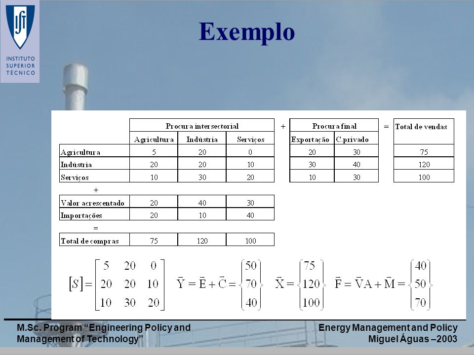 Energy Management and Policy Miguel Águas –2003 M.Sc. Program Engineering Policy and Management of Technology Exemplo