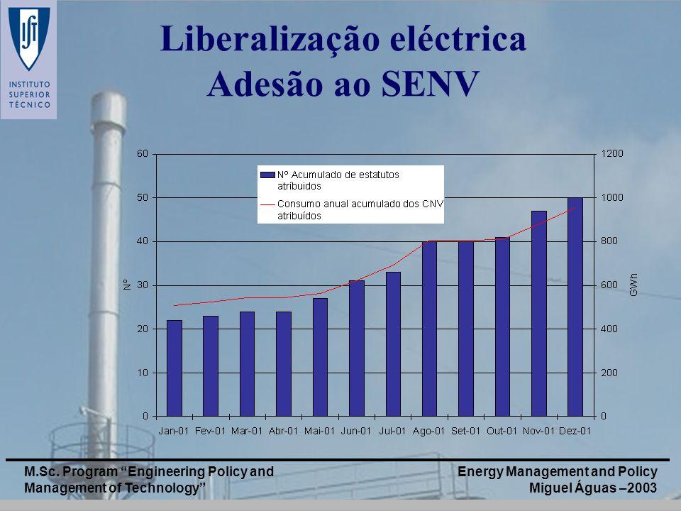 Energy Management and Policy Miguel Águas –2003 M.Sc. Program Engineering Policy and Management of Technology Liberalização eléctrica Adesão ao SENV