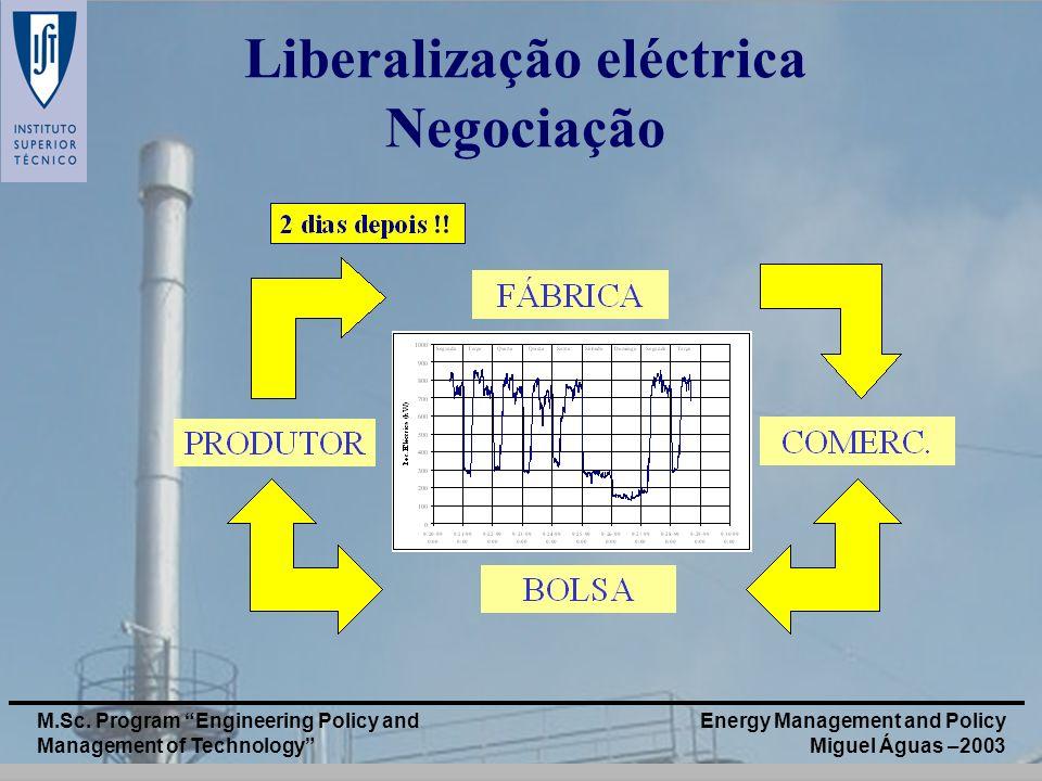 Energy Management and Policy Miguel Águas –2003 M.Sc. Program Engineering Policy and Management of Technology Liberalização eléctrica Negociação