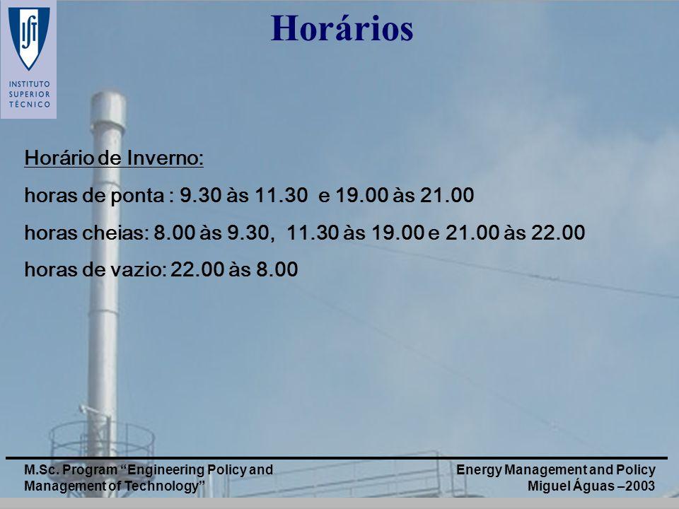Energy Management and Policy Miguel Águas –2003 M.Sc. Program Engineering Policy and Management of Technology Horários Horário de Inverno: horas de po