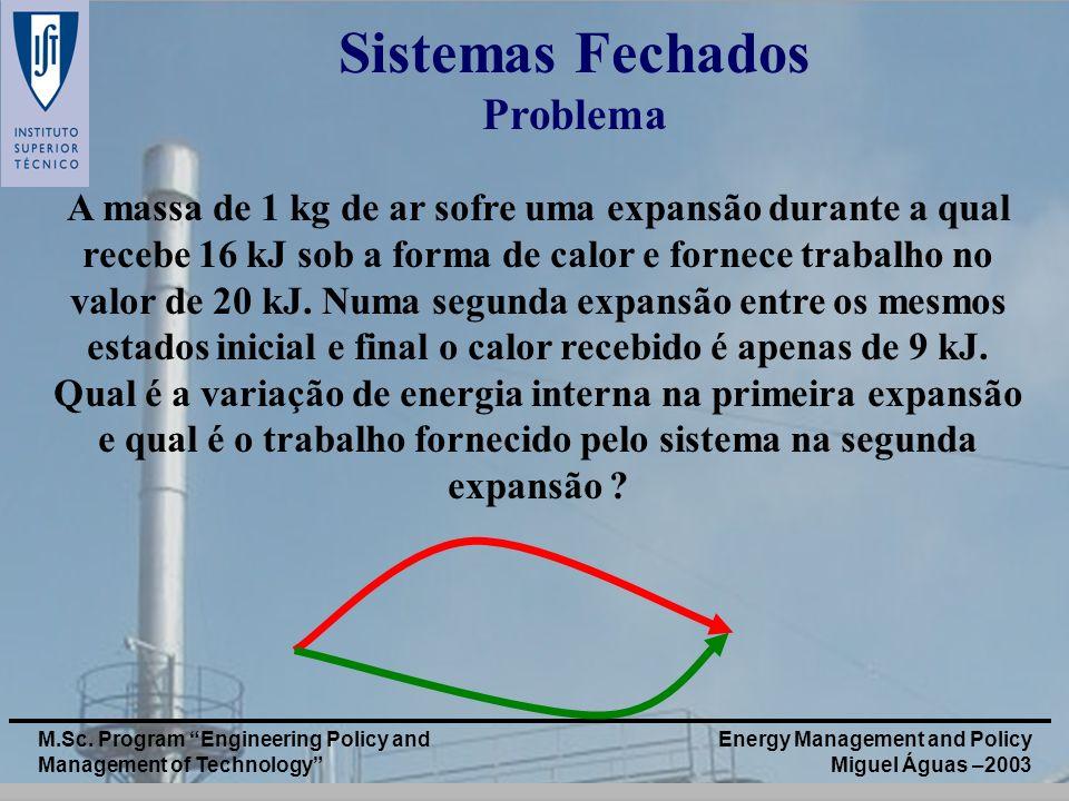 Energy Management and Policy Miguel Águas –2003 M.Sc. Program Engineering Policy and Management of Technology A massa de 1 kg de ar sofre uma expansão