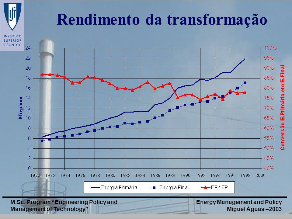 Energy Management and Policy Miguel Águas –2003 M.Sc. Program Engineering Policy and Management of Technology Rendimento da transformação