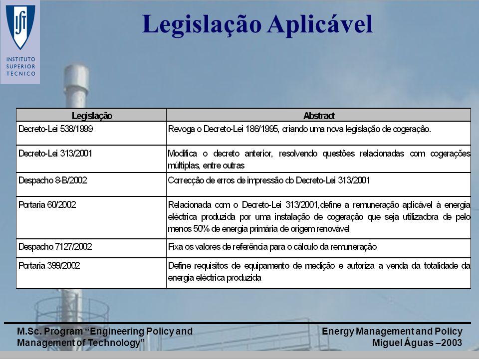 Energy Management and Policy Miguel Águas –2003 M.Sc. Program Engineering Policy and Management of Technology Legislação Aplicável