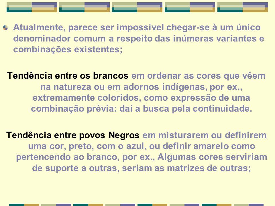 Os brancos adicionam cores e criam outras a partir do contraste com o branco; os negros subtraem cores e reduzem a uma a partir do preto; Para os negros, todas as cores partem do preto; o contrário se dá para os brancos = ambos têm seus Aléns projetados no imaginário com a cor contrária à sua cor da pele.