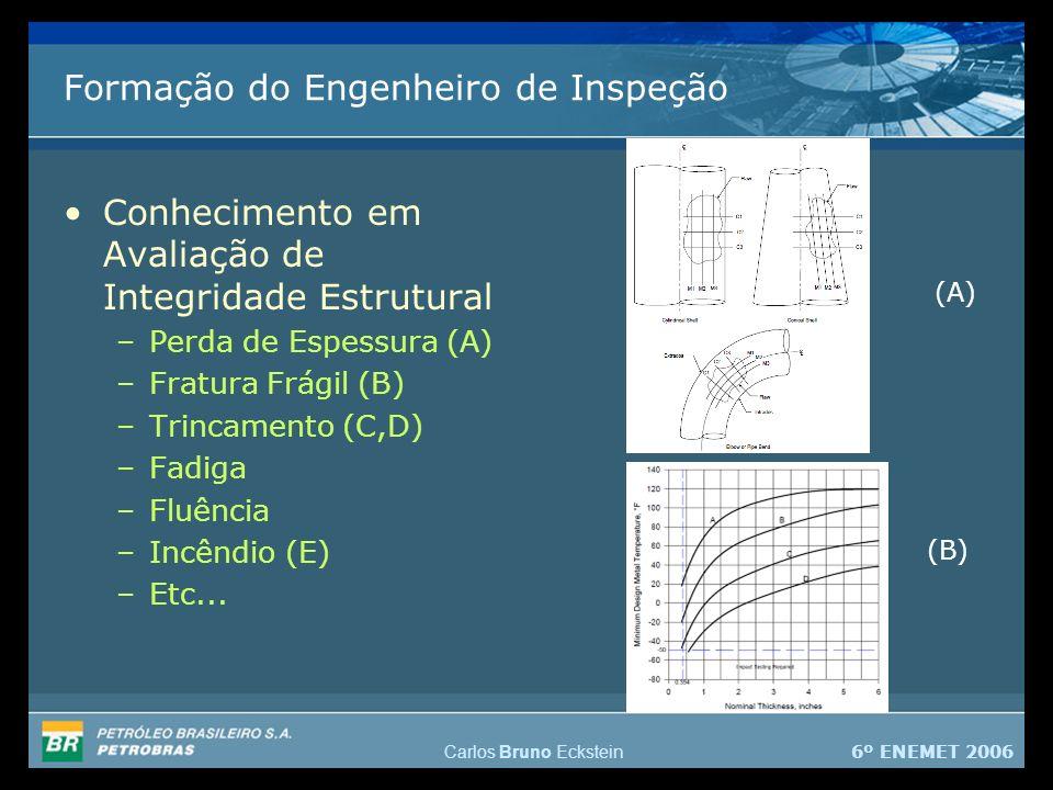 6º ENEMET 2006 Carlos Bruno Eckstein Formação do Engenheiro de Inspeção Conhecimento em Avaliação de Integridade Estrutural –Perda de Espessura (A) –Fratura Frágil (B) –Trincamento (C,D) –Fadiga –Fluência –Incêndio (E) –Etc...