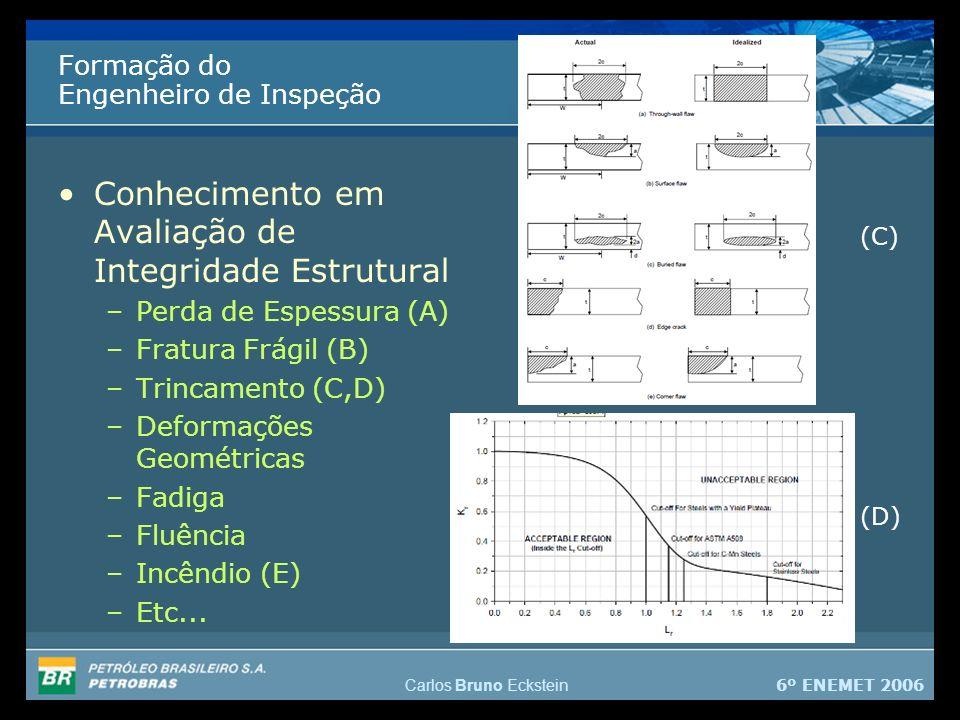 6º ENEMET 2006 Carlos Bruno Eckstein Formação do Engenheiro de Inspeção Conhecimento em Avaliação de Integridade Estrutural –Perda de Espessura (A) –Fratura Frágil (B) –Trincamento (C,D) –Deformações Geométricas –Fadiga –Fluência –Incêndio (E) –Etc...