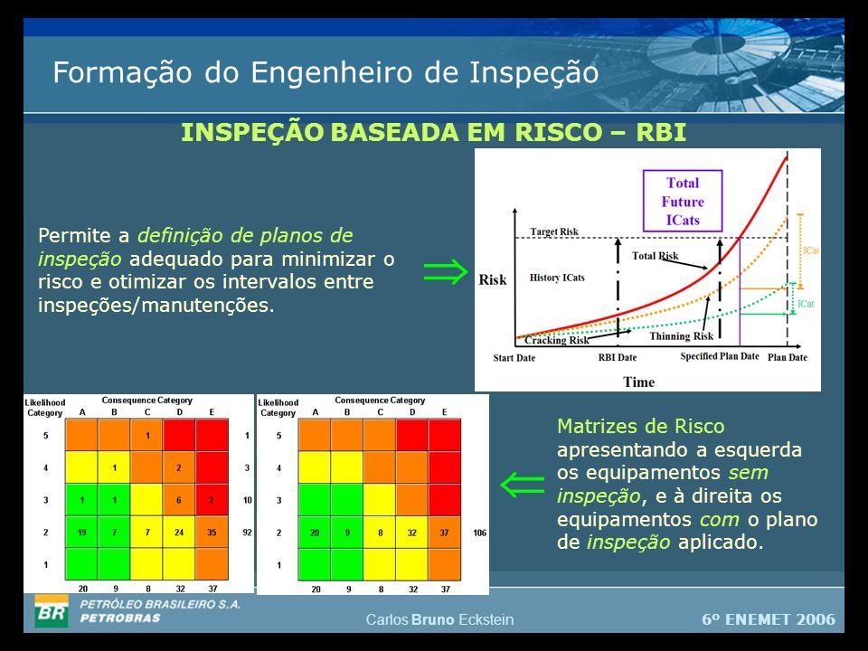 6º ENEMET 2006 Carlos Bruno Eckstein INSPEÇÃO BASEADA EM RISCO – RBI Matrizes de Risco apresentando a esquerda os equipamentos sem inspeção, e à direita os equipamentos com o plano de inspeção aplicado.