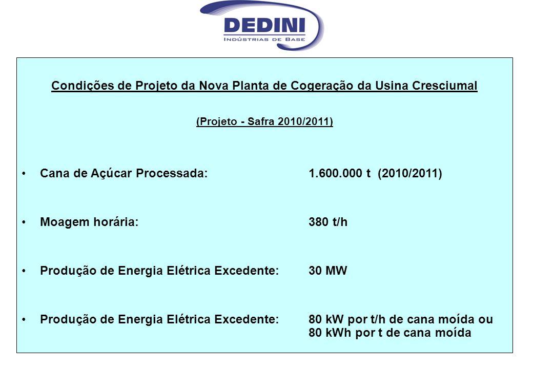 Condições de Projeto da Nova Planta de Cogeração da Usina Cresciumal (Projeto - Safra 2010/2011) Cana de Açúcar Processada:1.600.000 t (2010/2011) Moa