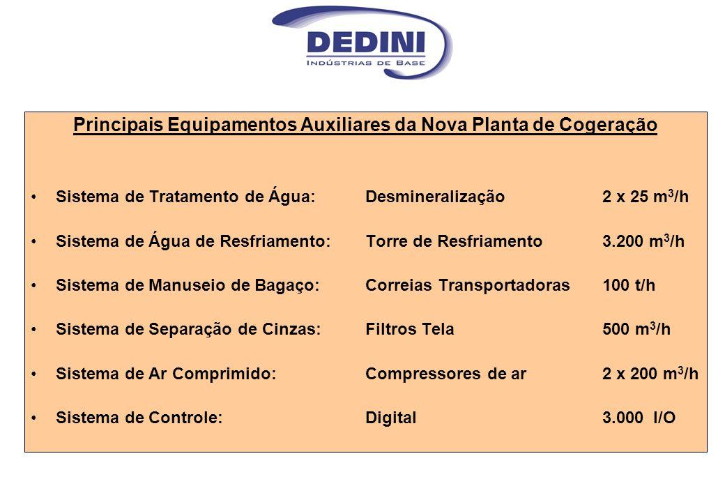 Principais Equipamentos Auxiliares da Nova Planta de Cogeração Sistema de Tratamento de Água:Desmineralização2 x 25 m 3 /h Sistema de Água de Resfriam