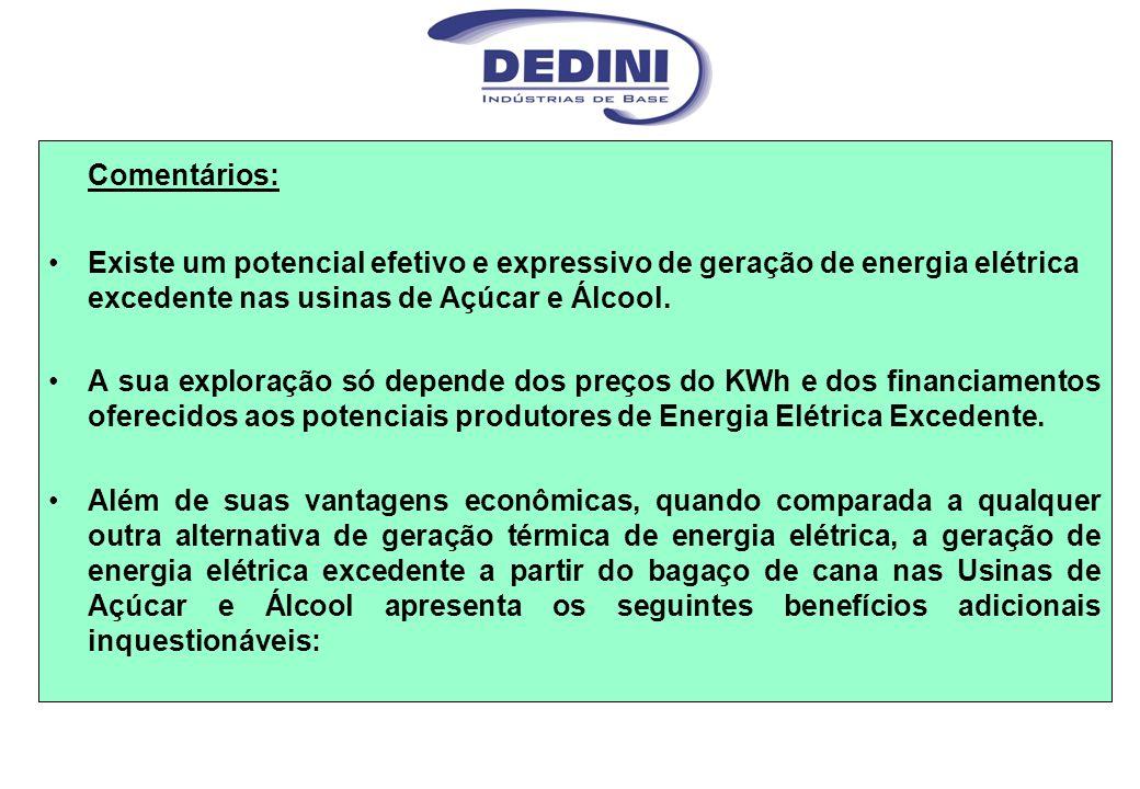 Comentários: Existe um potencial efetivo e expressivo de geração de energia elétrica excedente nas usinas de Açúcar e Álcool. A sua exploração só depe