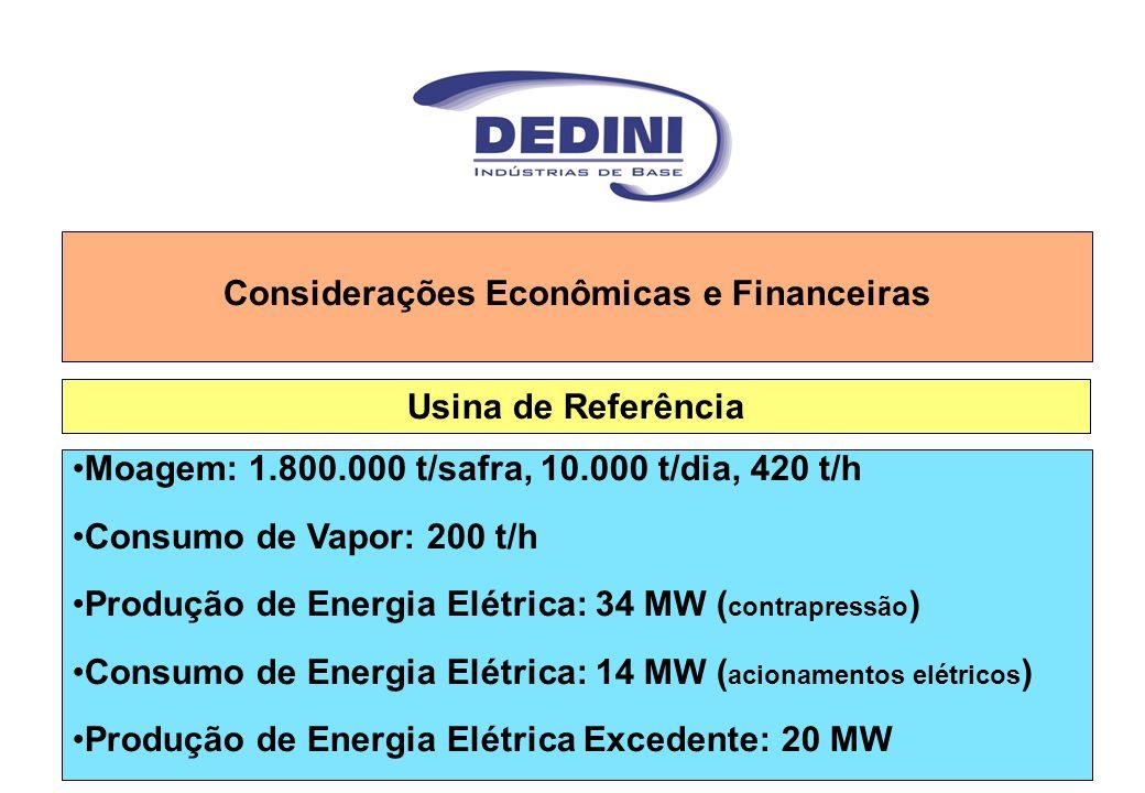 Considerações Econômicas e Financeiras Usina de Referência Moagem: 1.800.000 t/safra, 10.000 t/dia, 420 t/h Consumo de Vapor: 200 t/h Produção de Ener