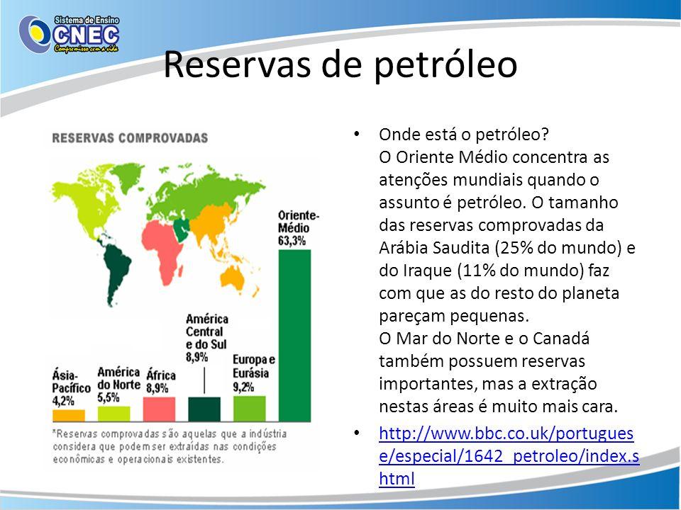 Reservas de petróleo Onde está o petróleo? O Oriente Médio concentra as atenções mundiais quando o assunto é petróleo. O tamanho das reservas comprova