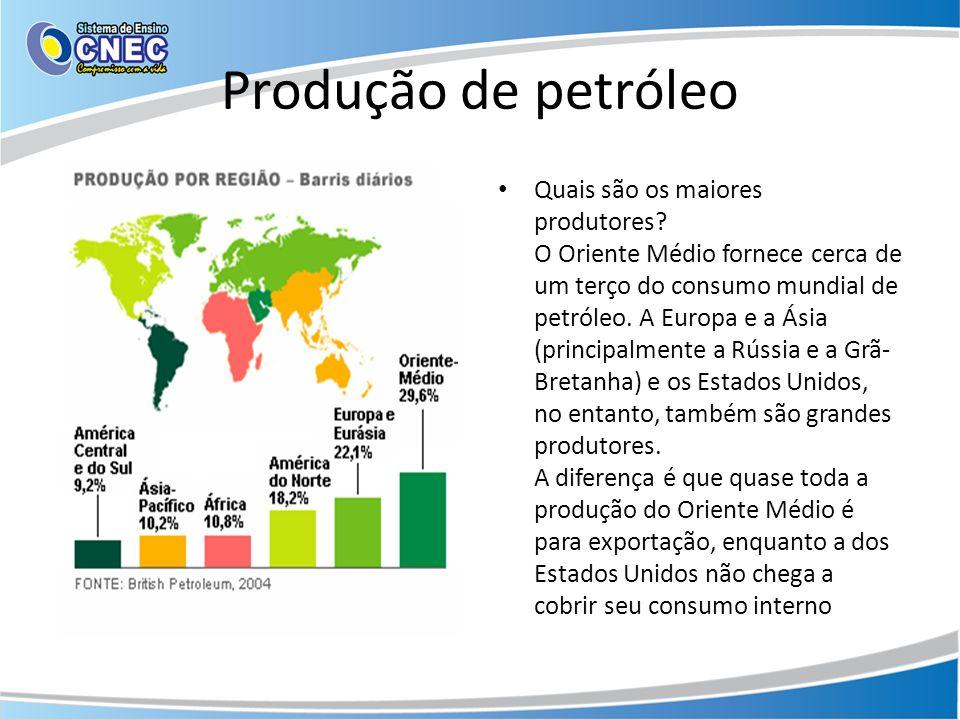 Produção de petróleo Quais são os maiores produtores? O Oriente Médio fornece cerca de um terço do consumo mundial de petróleo. A Europa e a Ásia (pri