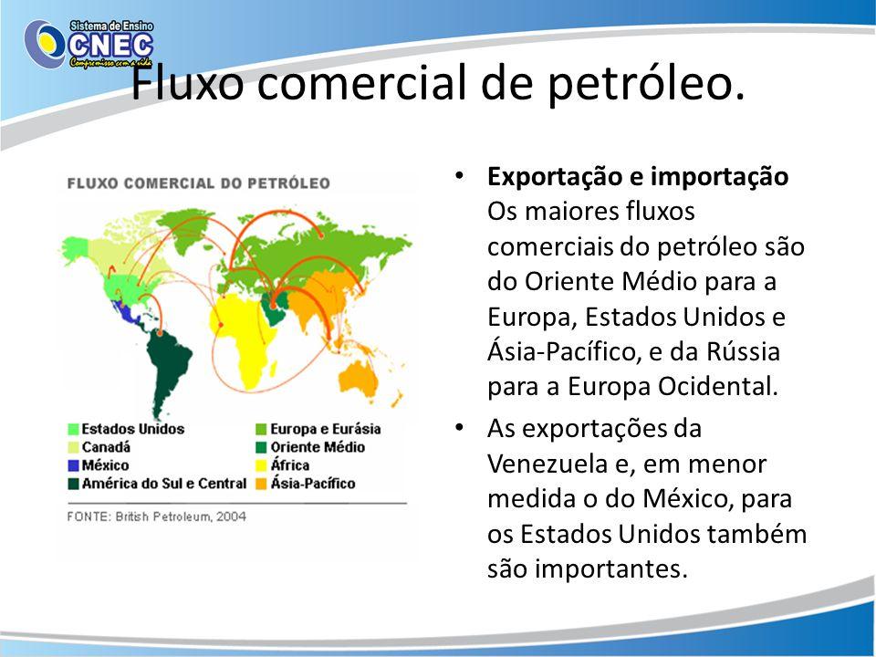 Fluxo comercial de petróleo. Exportação e importação Os maiores fluxos comerciais do petróleo são do Oriente Médio para a Europa, Estados Unidos e Ási