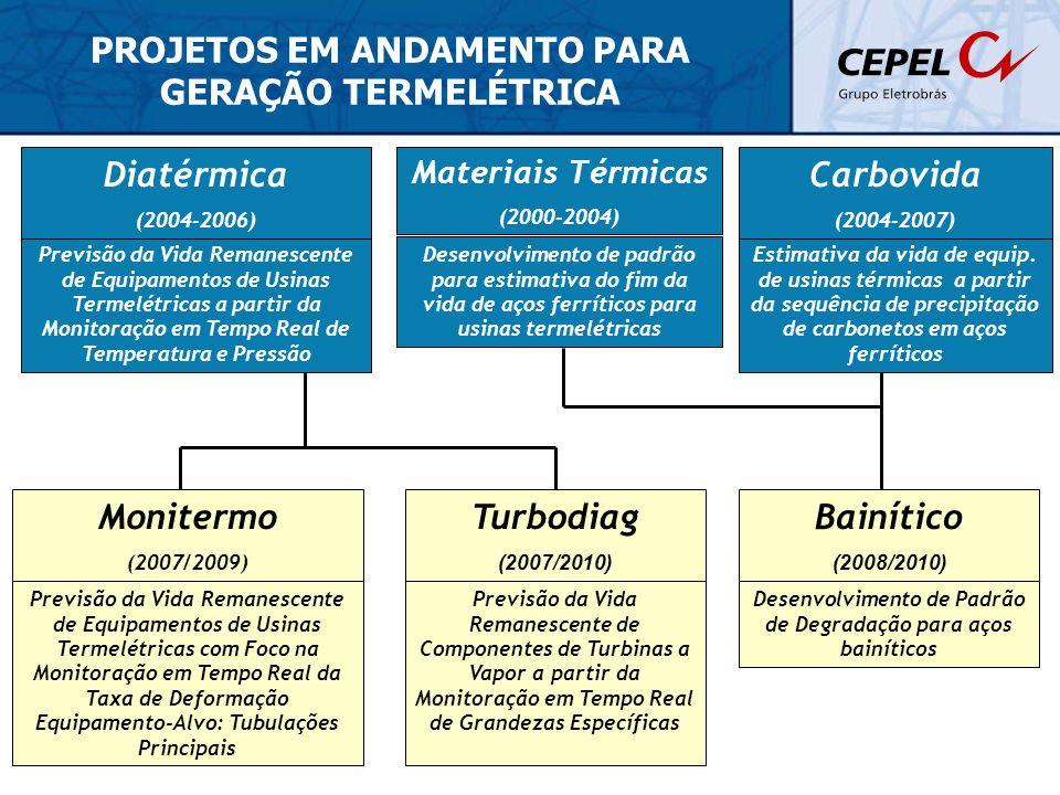 Previsão da Vida Remanescente de Componentes de Turbinas a Vapor a partir da Monitoração em Tempo Real de Grandezas Específicas Previsão da Vida Reman