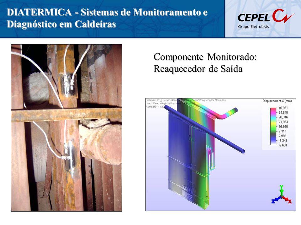 DIATERMICA - Sistemas de Monitoramento e Diagnóstico em Caldeiras Componente Monitorado: Reaquecedor de Saída