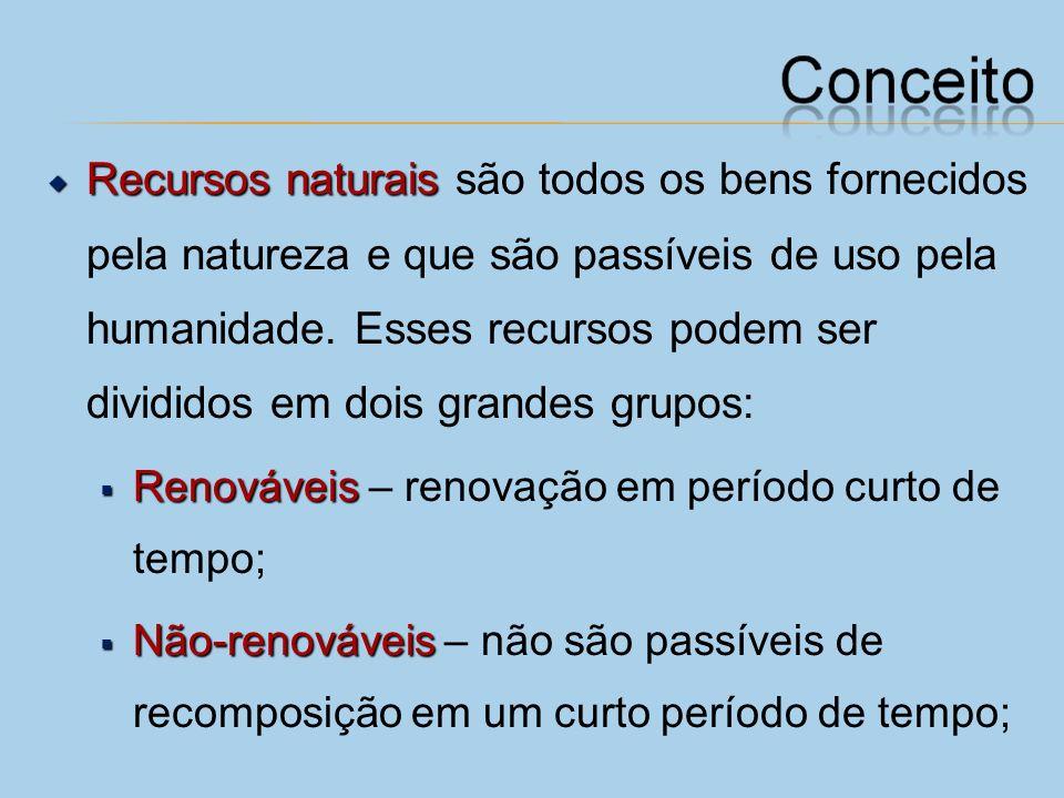 Recursos naturais Recursos naturais são todos os bens fornecidos pela natureza e que são passíveis de uso pela humanidade.