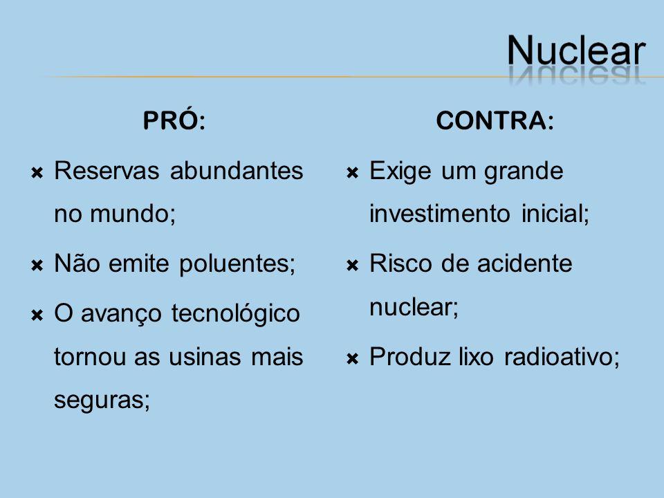 sexta maior reserva de urânio do mundo O Brasil possui a sexta maior reserva de urânio do mundo. A reserva brasileira é estimada em 309,3 mil tonelada