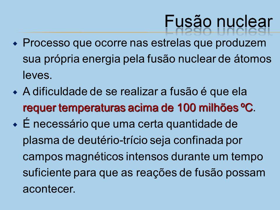 calor Quando um nêutron atinge o núcleo de um átomo de urânio-235, divide-o e ocorre a emissão de 2 a 3 nêutrons. Parte da energia que ligava os próto