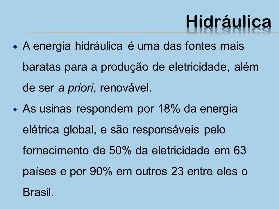Seu uso para geração de eletricidade teve início na segunda metade do século XX. A energia é gerada no momento em que a água passa pelas turbinas hidr
