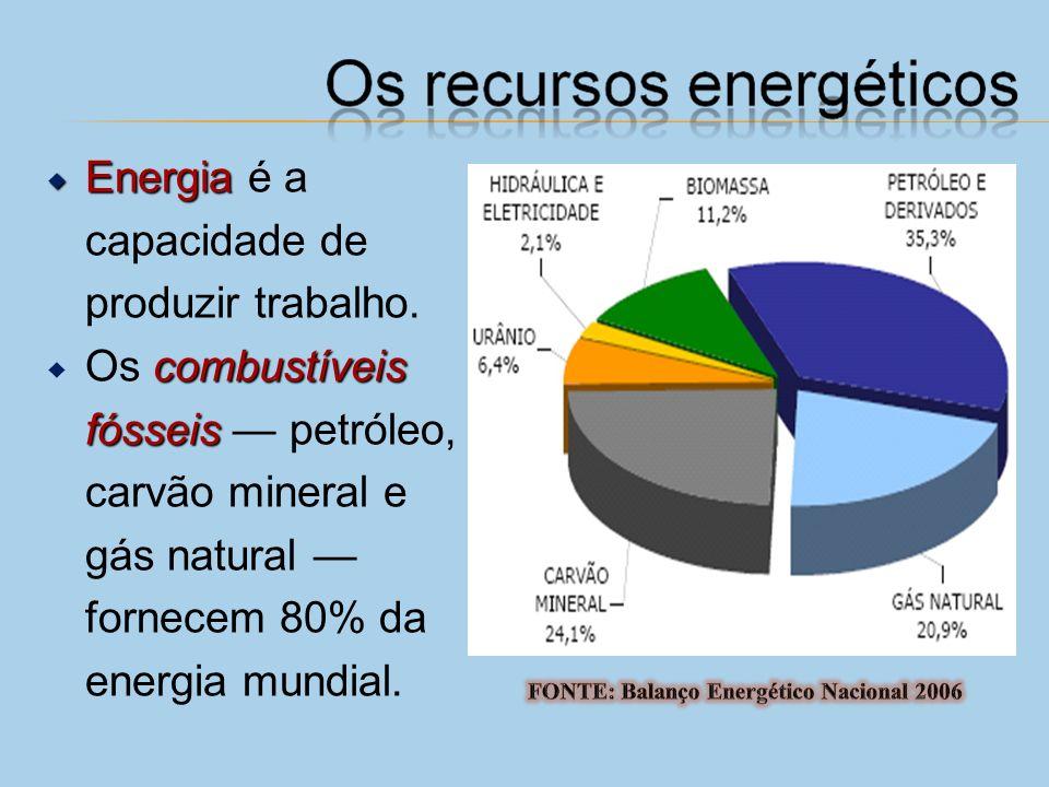 Energia Energia é a capacidade de produzir trabalho.