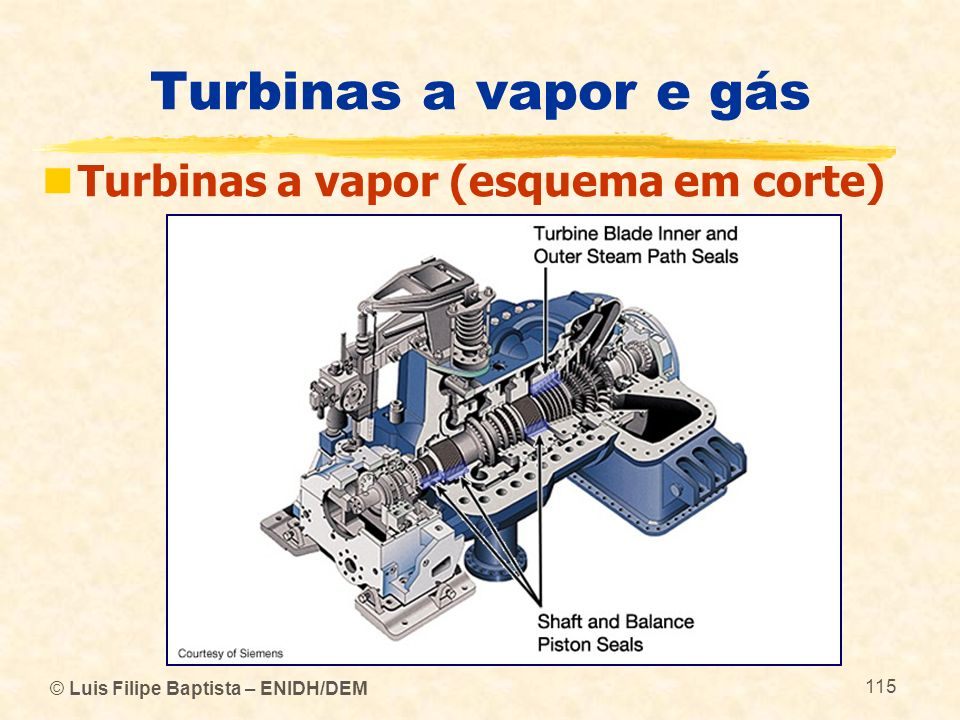 © Luis Filipe Baptista – ENIDH/DEM 115 Turbinas a vapor e gás Turbinas a vapor (esquema em corte)