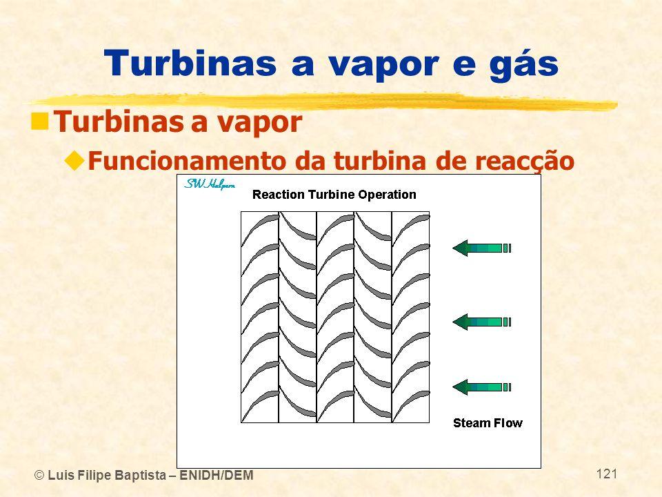 © Luis Filipe Baptista – ENIDH/DEM 121 Turbinas a vapor e gás Turbinas a vapor Funcionamento da turbina de reacção