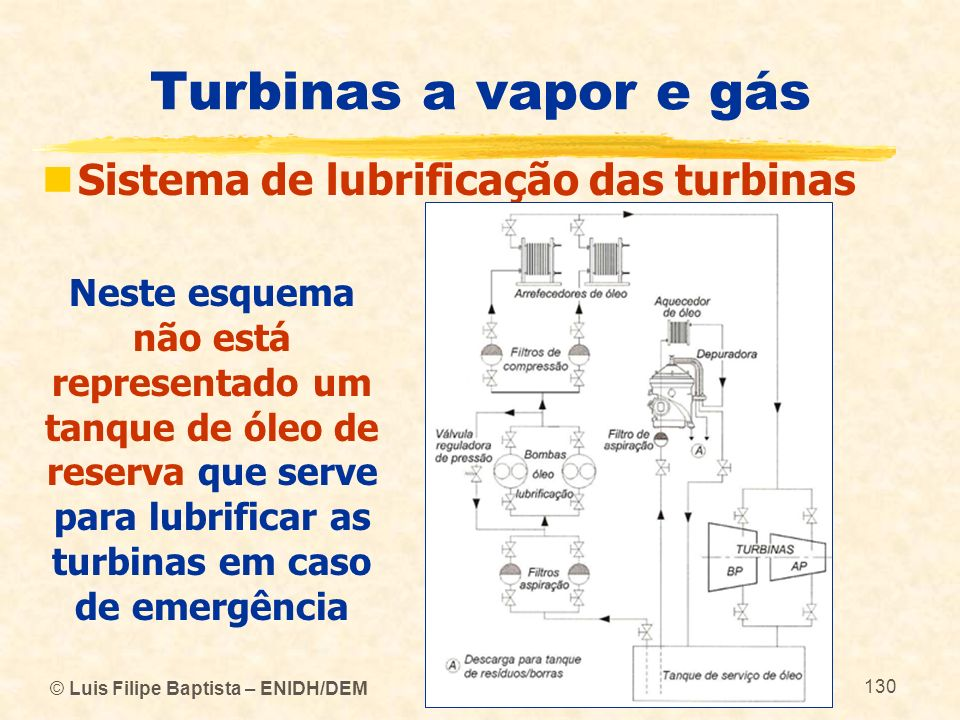 © Luis Filipe Baptista – ENIDH/DEM 130 Turbinas a vapor e gás Sistema de lubrificação das turbinas Neste esquema não está representado um tanque de ól