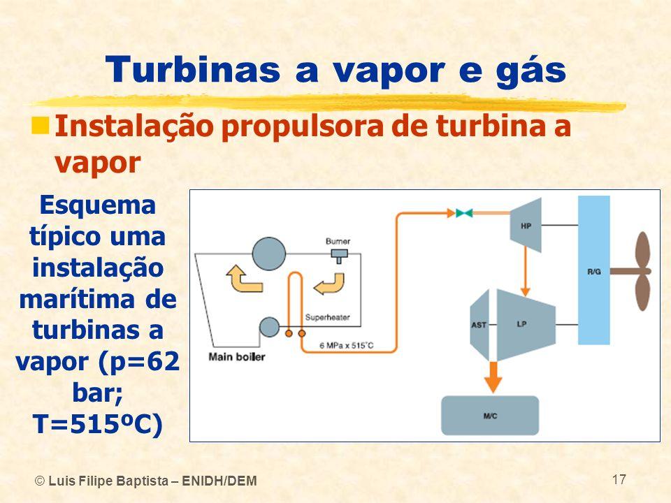 © Luis Filipe Baptista – ENIDH/DEM 17 Turbinas a vapor e gás Instalação propulsora de turbina a vapor Esquema típico uma instalação marítima de turbin