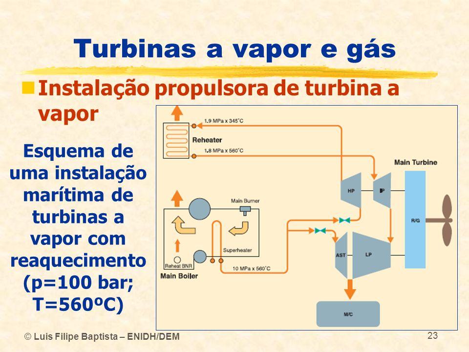 © Luis Filipe Baptista – ENIDH/DEM 23 Turbinas a vapor e gás Instalação propulsora de turbina a vapor Esquema de uma instalação marítima de turbinas a