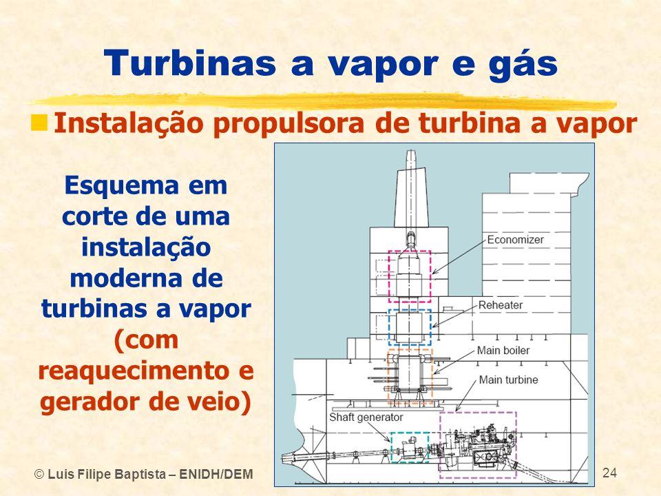 © Luis Filipe Baptista – ENIDH/DEM 24 Turbinas a vapor e gás Instalação propulsora de turbina a vapor Esquema em corte de uma instalação moderna de tu
