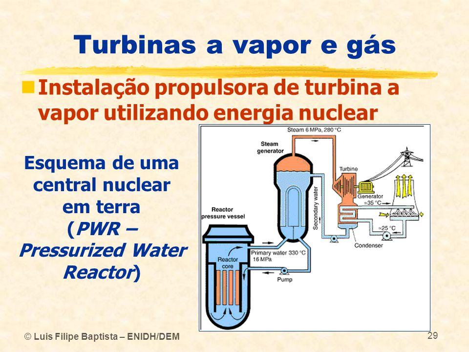 © Luis Filipe Baptista – ENIDH/DEM 29 Turbinas a vapor e gás Instalação propulsora de turbina a vapor utilizando energia nuclear Esquema de uma centra