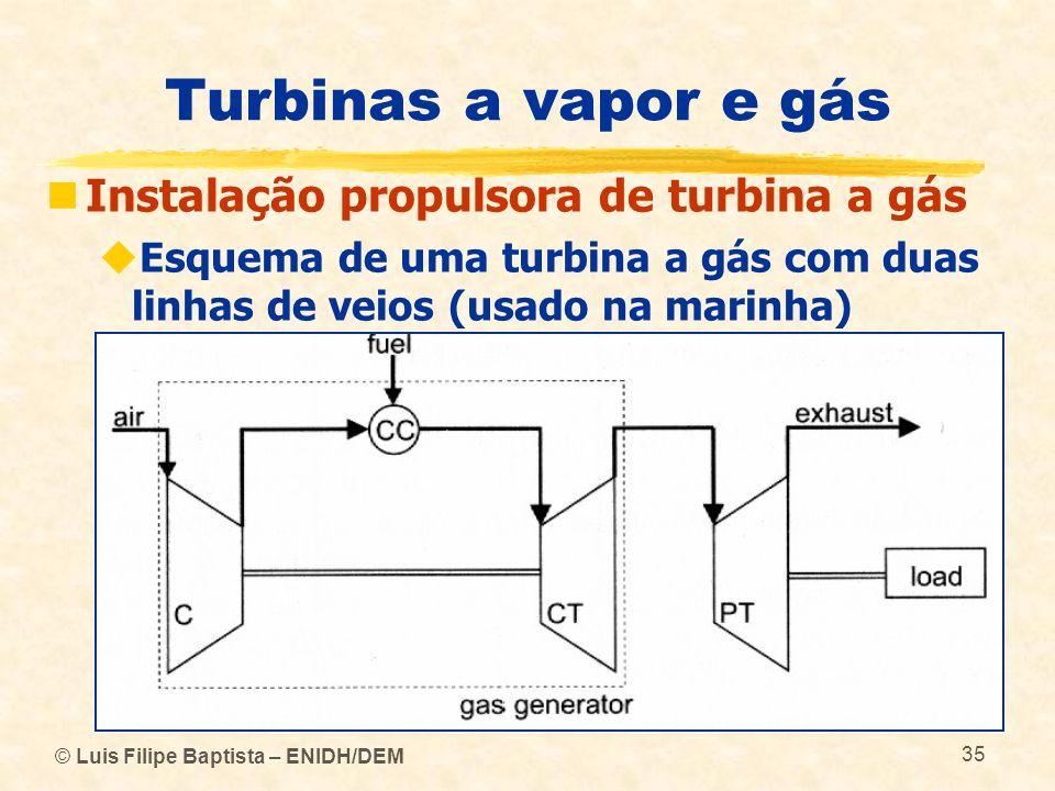 © Luis Filipe Baptista – ENIDH/DEM 35 Turbinas a vapor e gás Instalação propulsora de turbina a gás Esquema de uma turbina a gás com duas linhas de ve