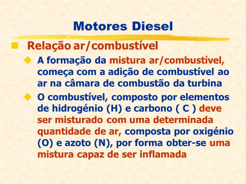Motores Diesel Relação ar/combustível A formação da mistura ar/combustível, começa com a adição de combustível ao ar na câmara de combustão da turbina