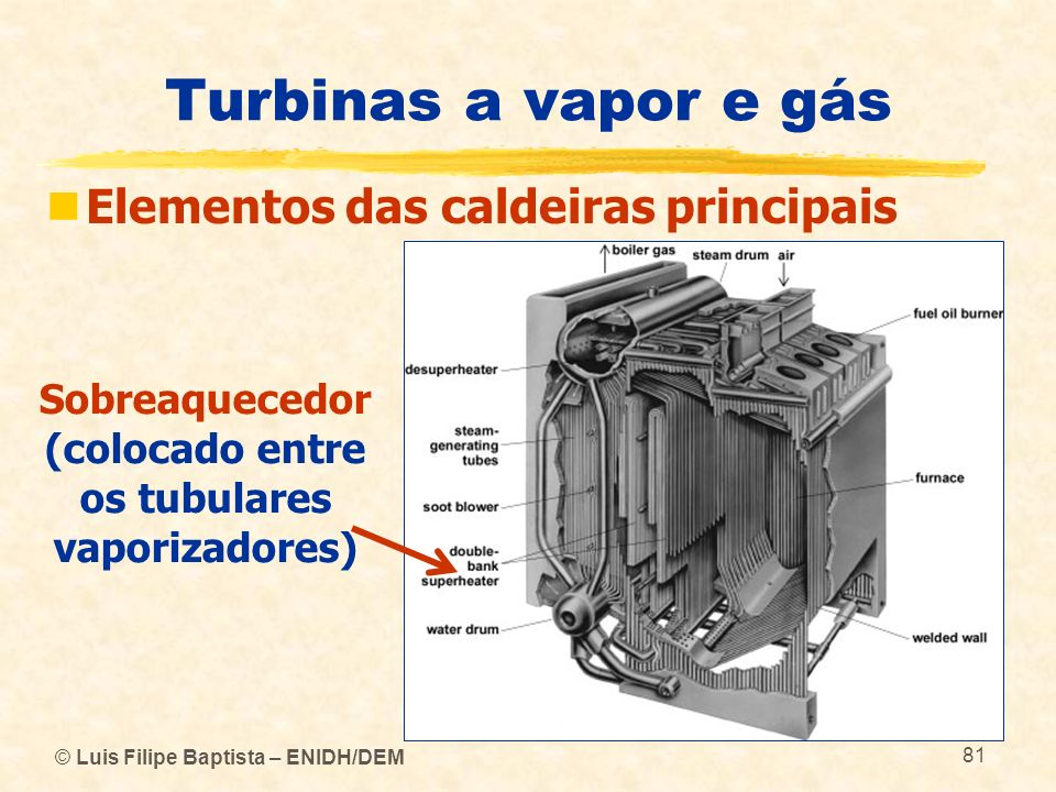 © Luis Filipe Baptista – ENIDH/DEM 81 Turbinas a vapor e gás Elementos das caldeiras principais Sobreaquecedor (colocado entre os tubulares vaporizado