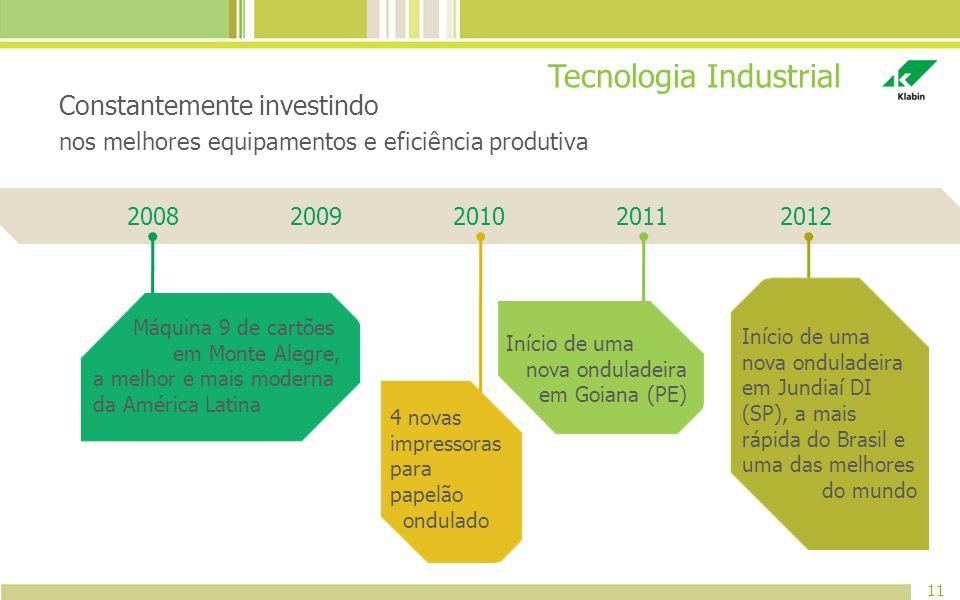 Tecnologia Industrial 11 Constantemente investindo nos melhores equipamentos e eficiência produtiva Máquina 9 de cartões em Monte Alegre, a melhor e m