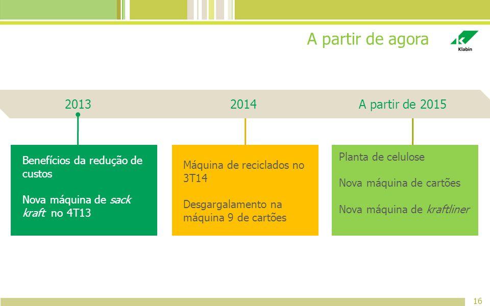 A partir de agora 16 Benefícios da redução de custos Nova máquina de sack kraft no 4T13 20132014A partir de 2015 Planta de celulose Nova máquina de ca