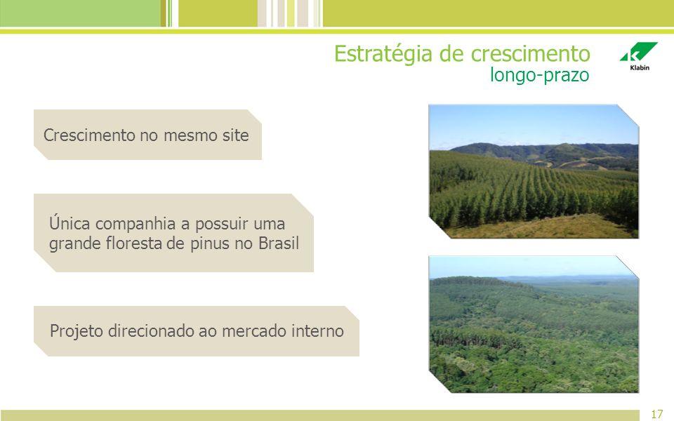 Estratégia de crescimento 17 longo-prazo Crescimento no mesmo site Projeto direcionado ao mercado interno Única companhia a possuir uma grande florest