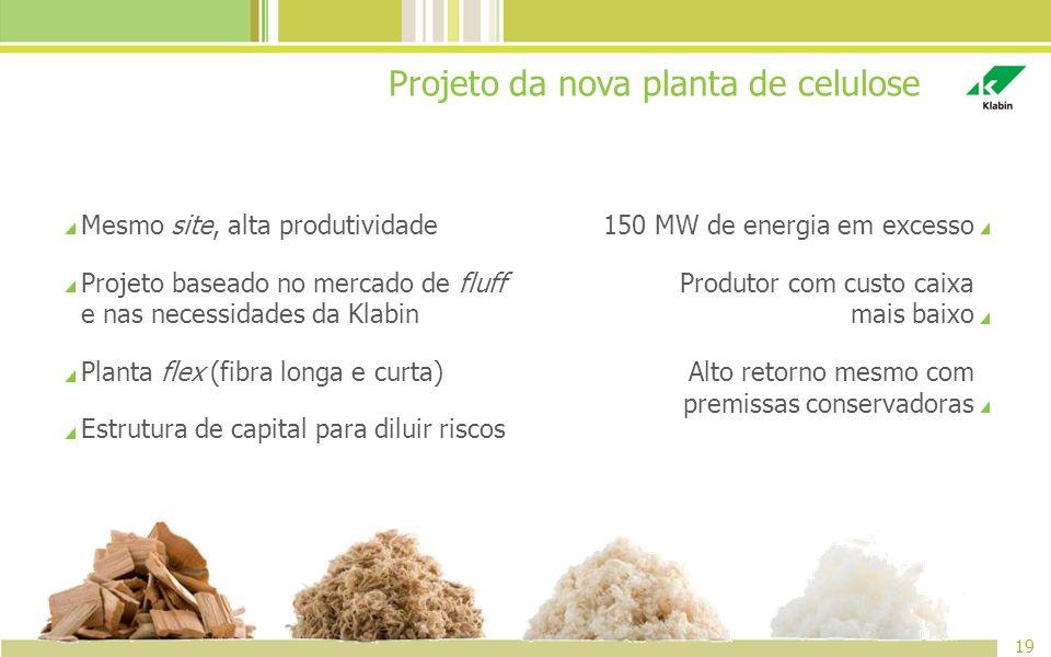Projeto da nova planta de celulose 19 150 MW de energia em excesso Produtor com custo caixa mais baixo Alto retorno mesmo com premissas conservadoras