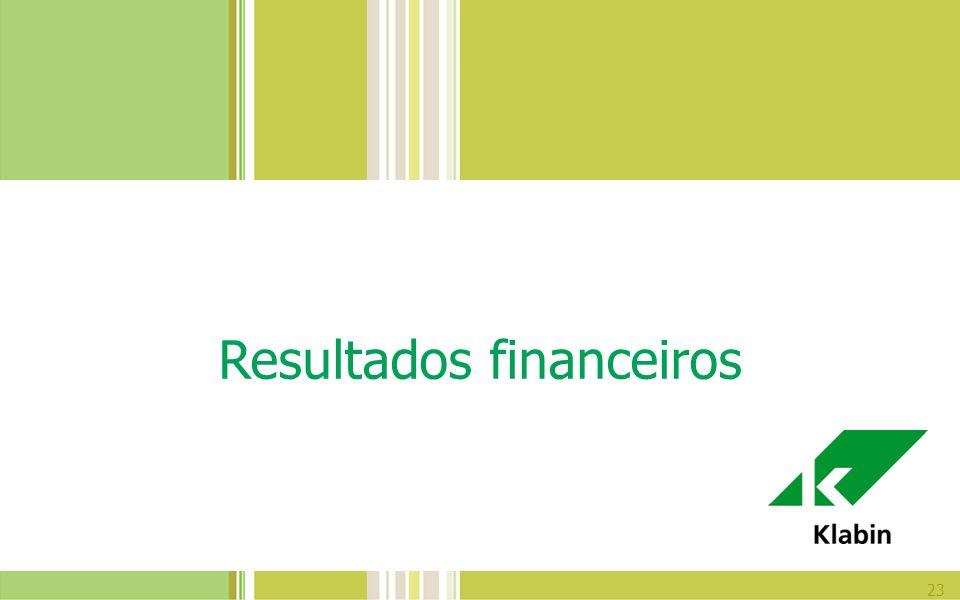 23 Resultados financeiros