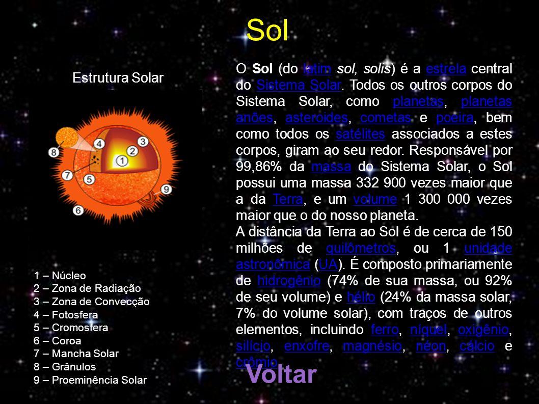 Sistema Solar O nosso sistema solar consiste de uma estrela média, a que chamamos o Sol, os planetas Mercúrio, Vénus, Terra, Marte, Júpiter, Saturno, Úrano, Neptuno e Plutão.