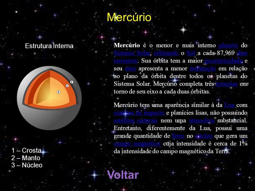 Vênus Vênus é o segundo planeta do Sistema Solar em ordem de distância a partir do Sol, orbitando-o a cada 224,7 dias.