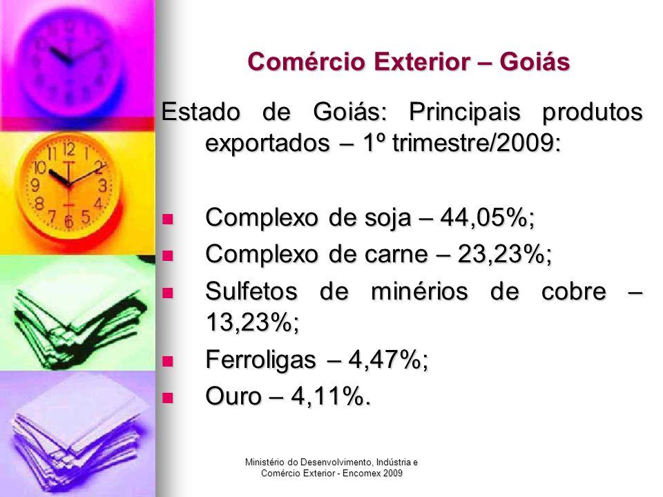 Ministério do Desenvolvimento, Indústria e Comércio Exterior - Encomex 2009 Comércio Exterior – Goiás Estado de Goiás: Principais produtos exportados