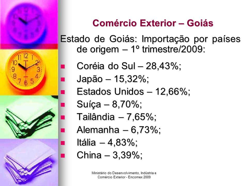 Ministério do Desenvolvimento, Indústria e Comércio Exterior - Encomex 2009 Comércio Exterior – Goiás Estado de Goiás: Importação por países de origem