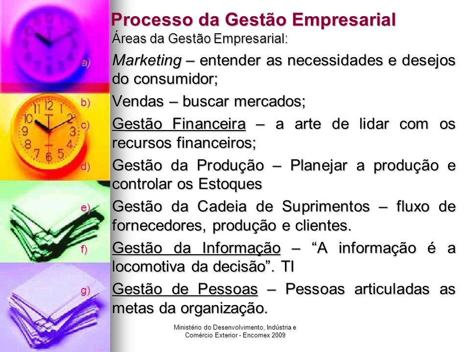 Ministério do Desenvolvimento, Indústria e Comércio Exterior - Encomex 2009 Processo da Gestão Empresarial Áreas da Gestão Empresarial: a) Marketing –