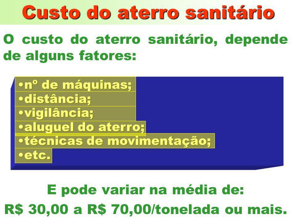 Preço da energia elétrica O preço que hoje uma distribuidora cobra pela comercialização de 1 Mwh é de R$ 460,00 x 24hs x 30 dias é = R$ 331.200 x 2 Mw